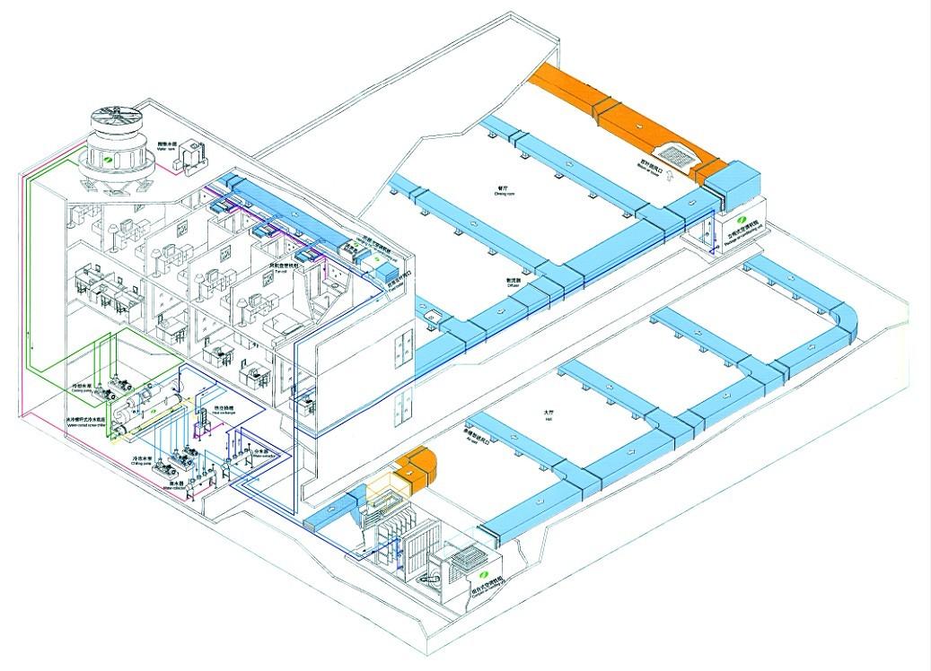 超市商场中央空调解决方案